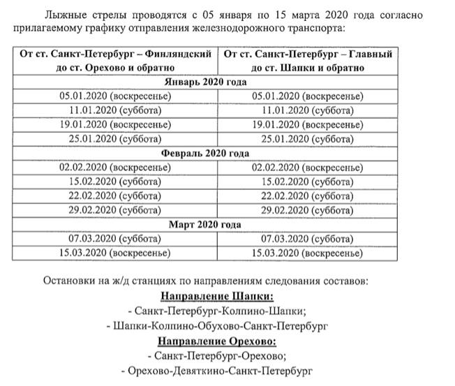 """График проведения """"Лыжных стрел 2020"""""""
